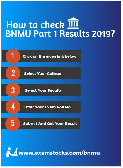 BNMU Part 1 Result 2019 Check Here