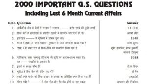 2000+ Most Important Gk Question Answers PDF