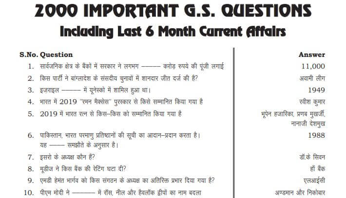 Most Important Gk Question Answers PDF