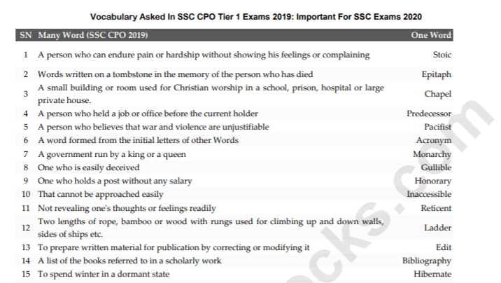 300+ Vocabulary Questions Asked In SSC CPO Exams 2019 PDF