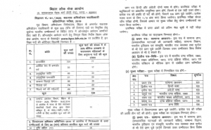 BPSC Assistant Prosecution Officer Recruitment 2020 Online Form