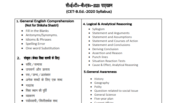Bihar B.Ed. CET Syllabus & Exam Pattern 2020