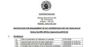 Eastern Railway Recruitment 2020 Apply Online