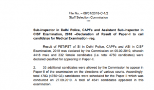 SSC CPO 2018 Paper 2 Result & Cut Off Marks Check Here