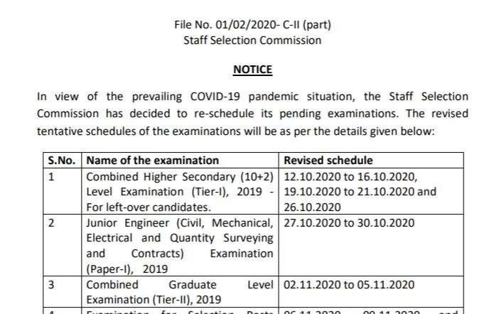 SSC CHSL Exams 2020 Postponed Check New Exam Date Here