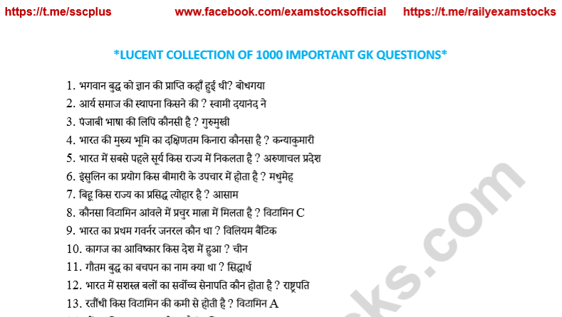 1000 Most Important Lucent Static GK In Hindi PDF Download