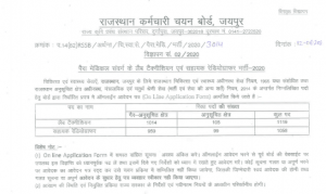 RSMSSB Paramedical Recruitment 2020 Apply Online For 2177 Posts