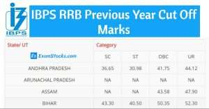 IBPS RRB Previous Year Cut Off Marks