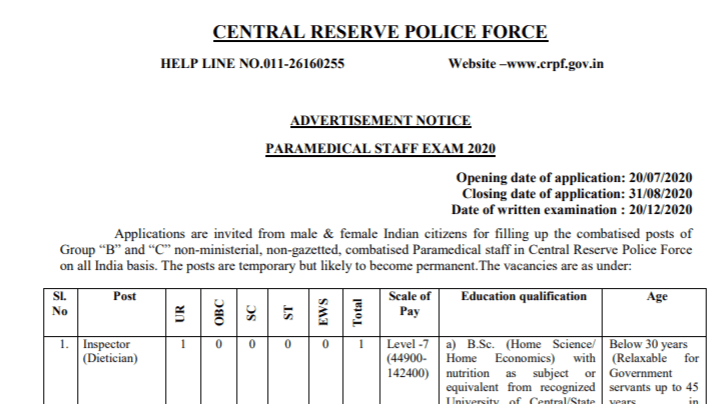 CRPF Recruitment 2020 Apply Online For 789 Posts