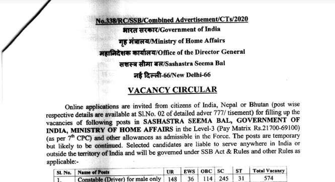 SSB Constable Tradesman Recruitment 2020 Apply Online For 1522 Posts