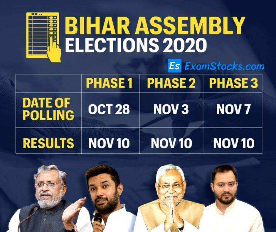 Bihar Assembly Elections Schedule 2020
