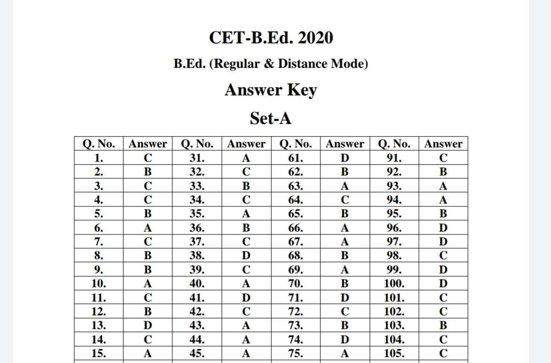 Bihar B.Ed CET 2020 Answer Key Download