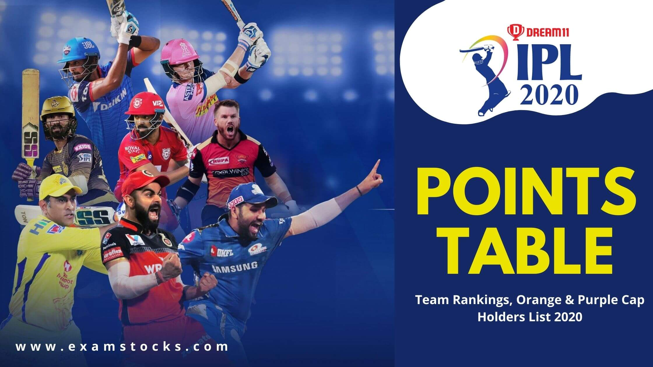 IPL 2020 Points Table Team Rankings Orange & Purple Cap List