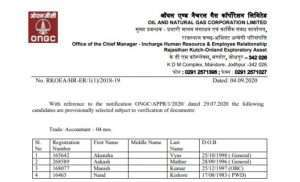 ONGC Apprentice Result 2020 Check Merit List Of Selected Candidates