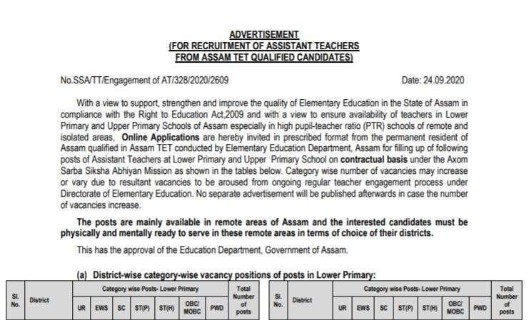 SSA Assam Teachers Recruitment 2020 Apply Online For 3753 Posts