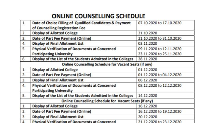 Bihar Bed Counselling Schedule 2020 & Counselling Process