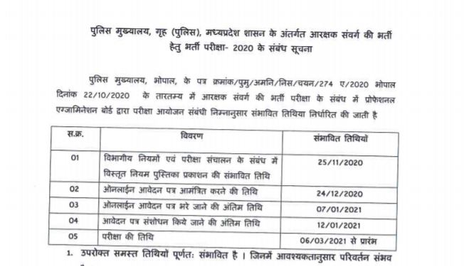 MP Police Constable Recruitment 2020 Apply Online For 4000 Vacancy