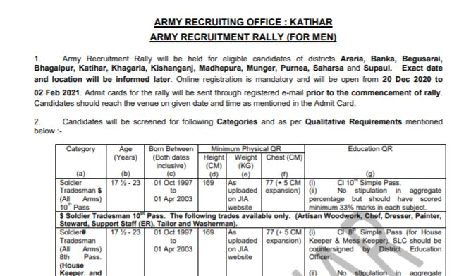 Indian Army Rally Bihar 2021 District Wise Army Bharti