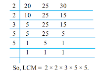 Division Method to Find LCM (Shortcut)
