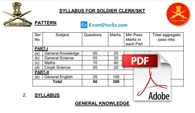 Indian Army Clerk Syllabus PDF 2021, Exam Pattern & Best Books