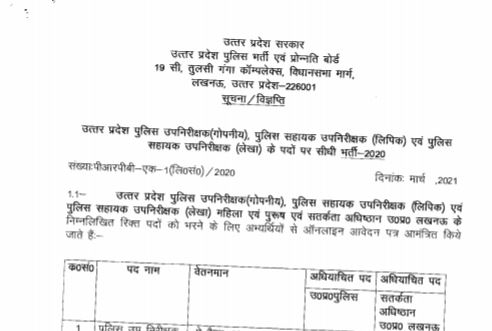 UP ASI Recruitment 2021 Apply Online For 1329 Vacancies