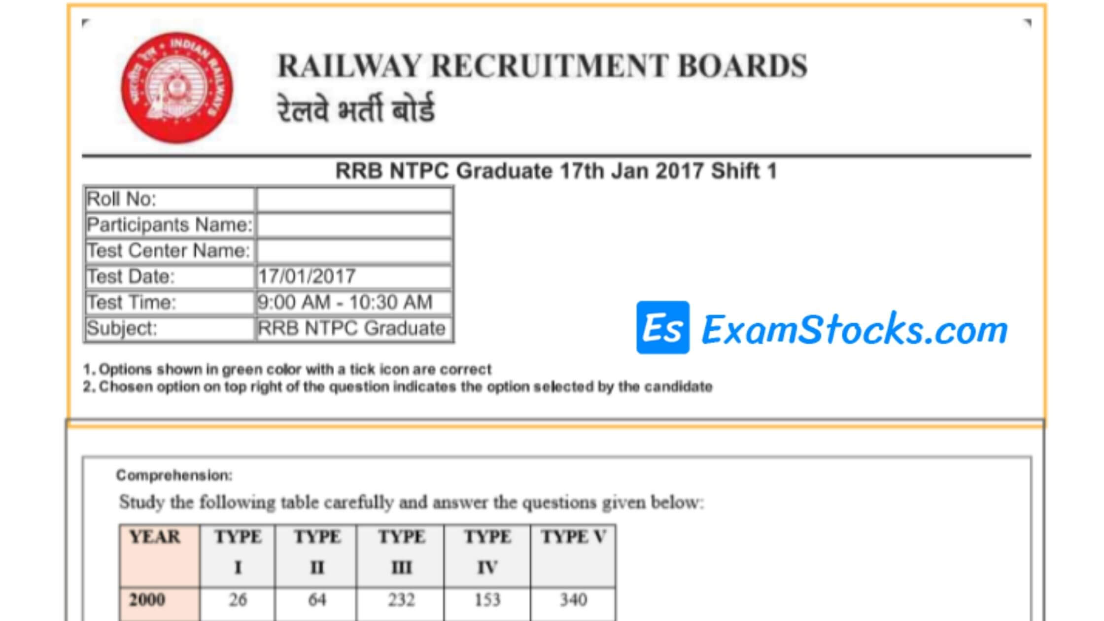RRB NTPC CBT 2 Previous Year Question Papers PDF